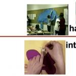 Continuum of Interactivity